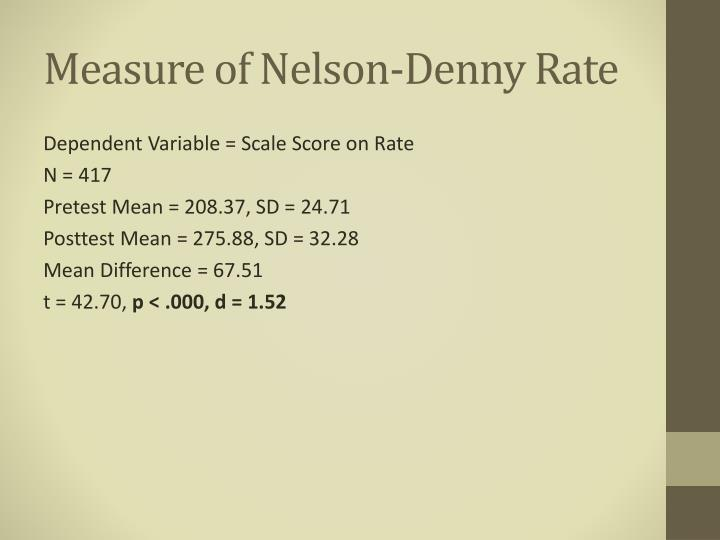 Measure of Nelson-Denny Rate