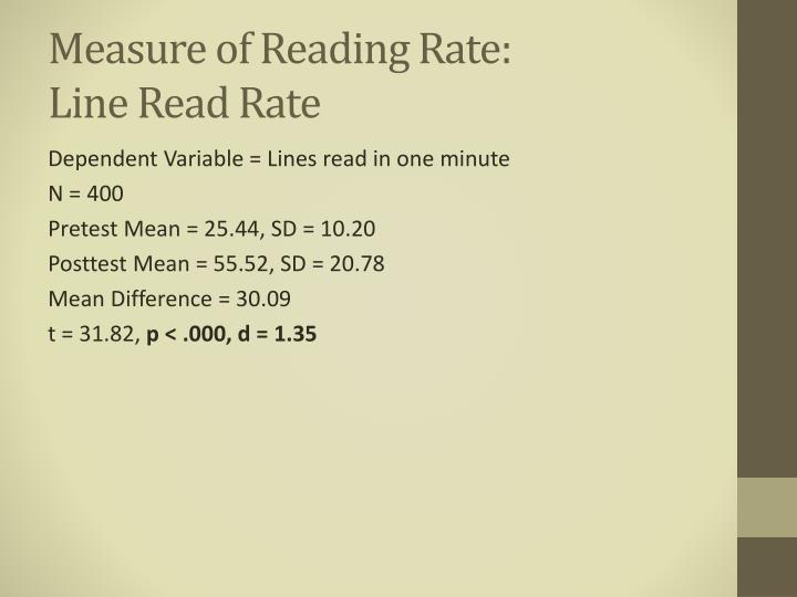 Measure of Reading Rate: