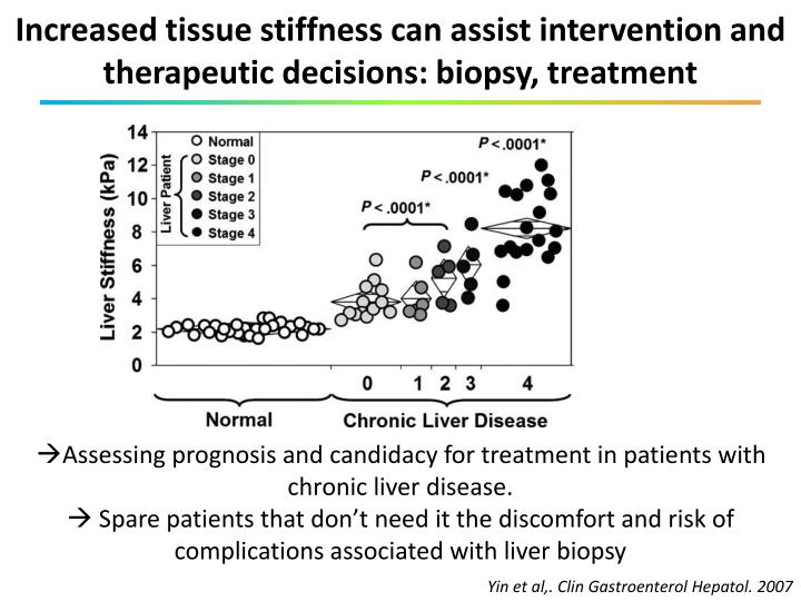 Increased tissue stiffness can assist intervention and therapeutic decisions: biopsy, treatment