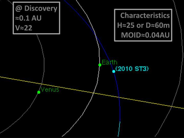 ST3 orbit & discovery circumstances