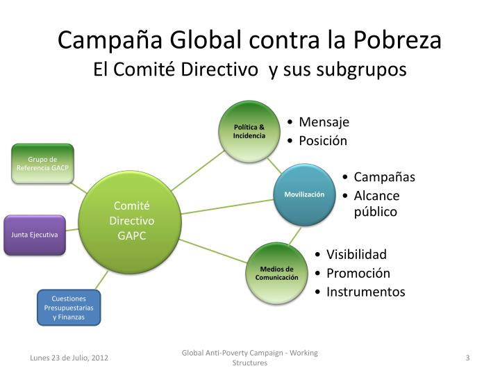 Campaña Global contra la