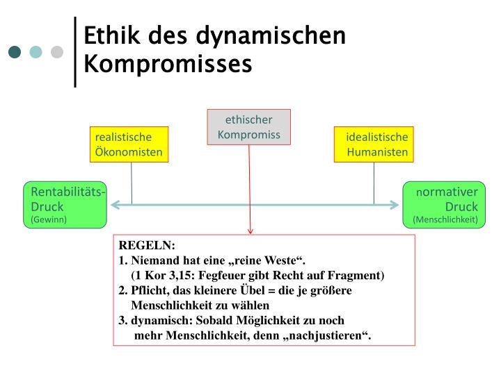 Ethik des dynamischen Kompromisses