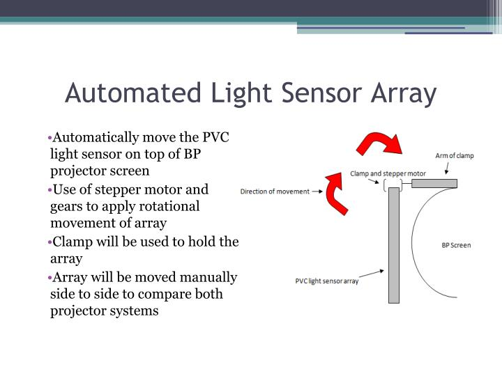 Automatically move the PVC light sensor on top of BP projector screen