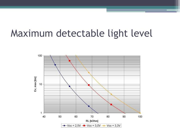 Maximum detectable light level