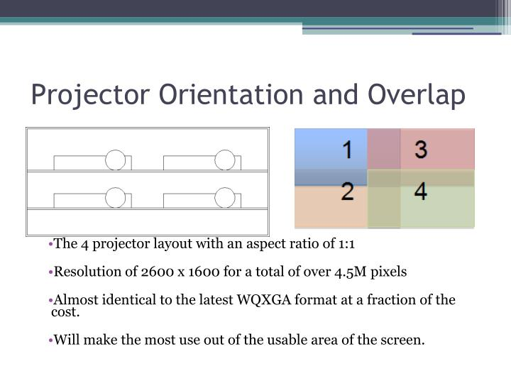 Projector Orientation and Overlap
