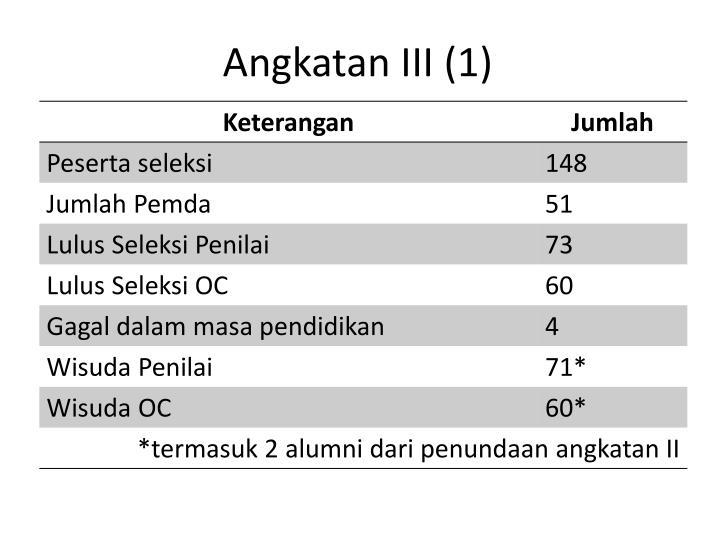 Angkatan III (1)