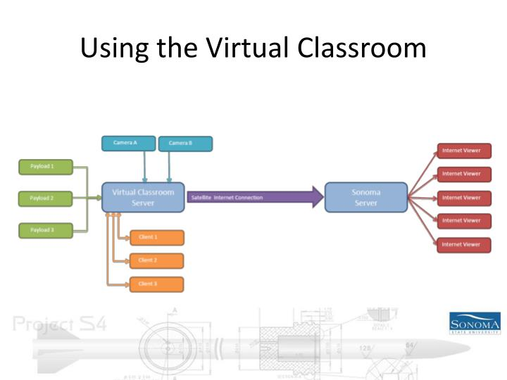"""the virtual classroom elements and my Download my free ebook with more tips for virtual reality in the classroom set intentions for virtual reality although virtual reality absolutely has a """"wow"""" factor, you'll want to make sure you are introducing it thoughtfully to students."""
