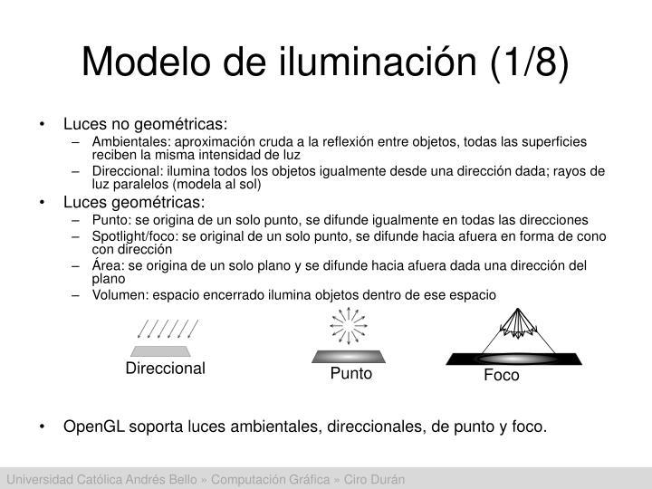 Modelo de iluminación (1/8)