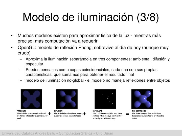 Modelo de iluminación