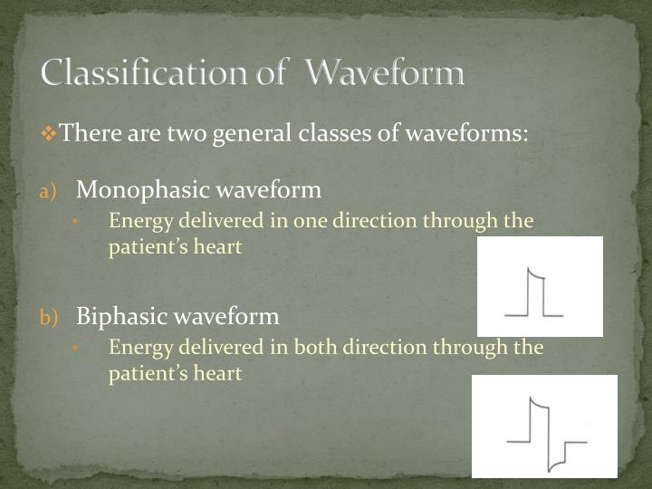 Classification of  Waveform