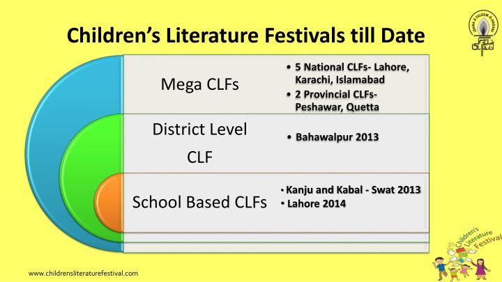 Children's Literature Festivals till Date