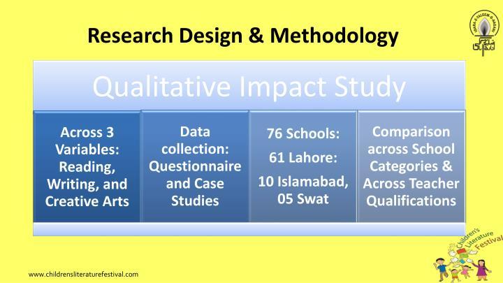 Research Design & Methodology