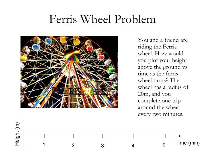 Ferris Wheel Problem