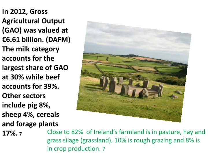 In 2012, Gross Agricultural Output (GAO) was valued at €6.61 billion. (DAFM)