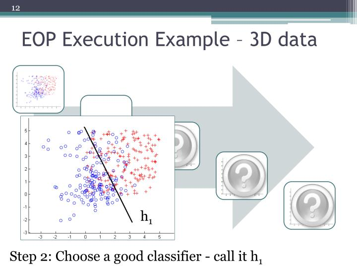 EOP Execution Example – 3D data