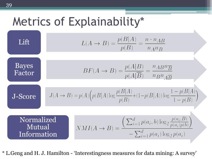 Metrics of