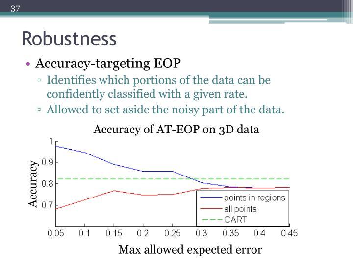 Accuracy-targeting EOP