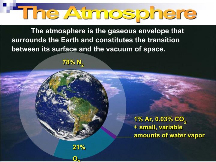 1% Ar, 0.03% CO