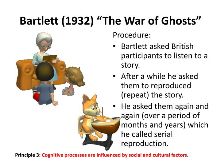 "Bartlett (1932) ""The War of Ghosts"""