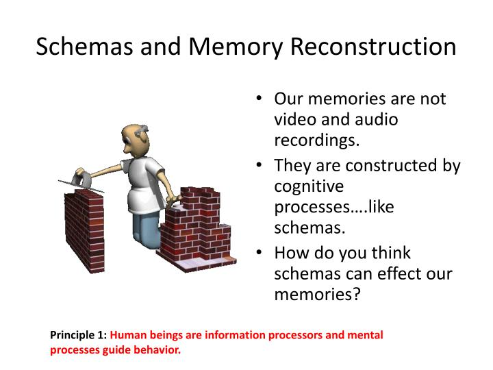 Schemas and Memory Reconstruction