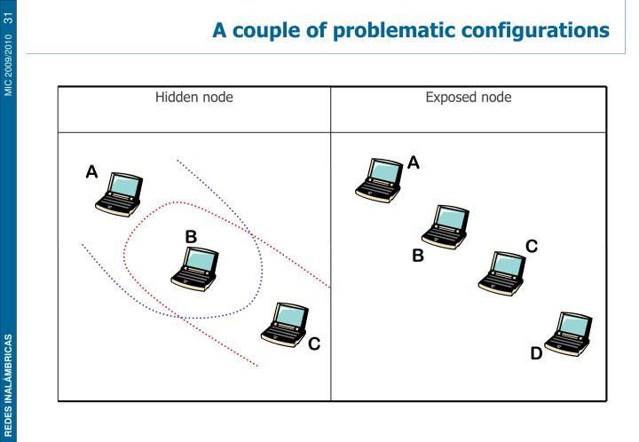 Hidden node
