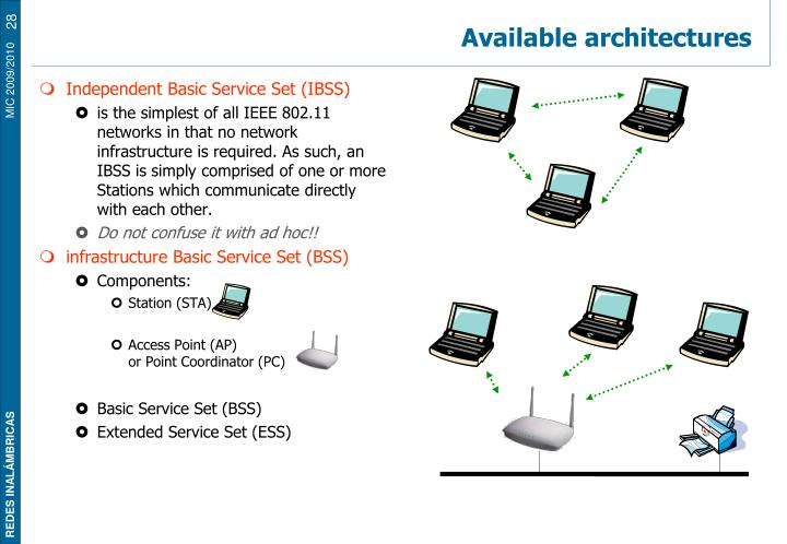 Available architectures