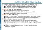 evolution of the ieee 802 11 standard