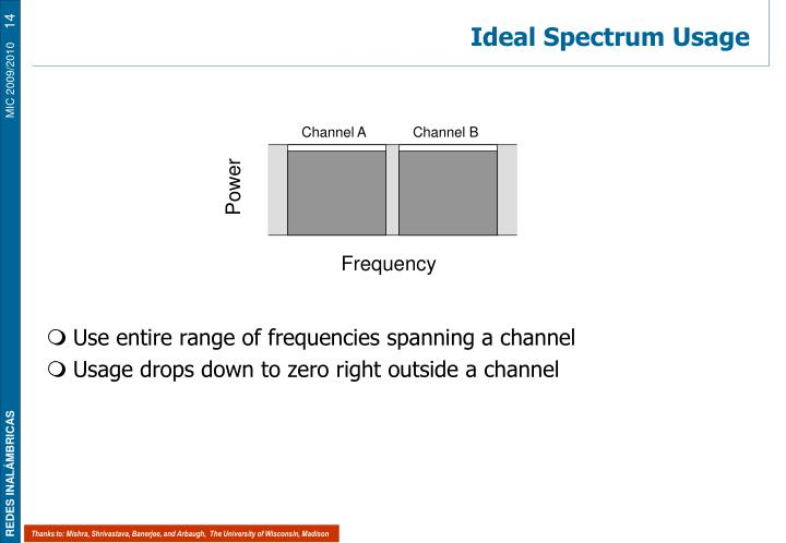 Ideal Spectrum Usage