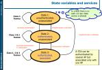 state variables and services