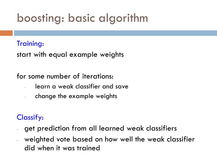 boosting: basic algorithm