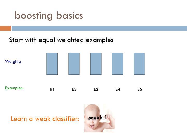 boosting basics