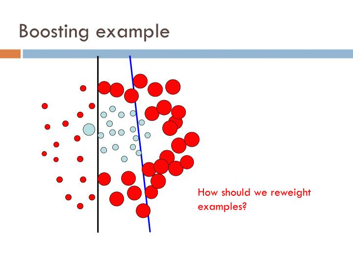 Boosting example