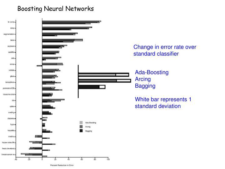Boosting Neural