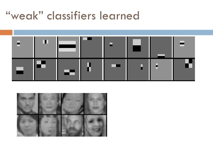 """weak"" classifiers learned"