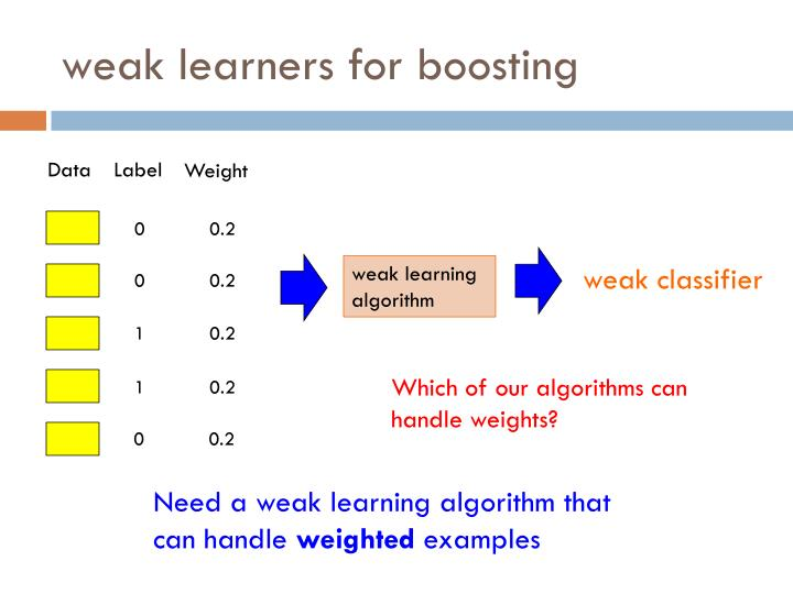 weak learners for boosting