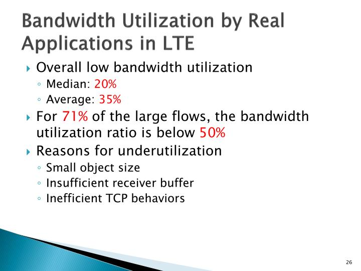 Bandwidth Utilization by Real Applications in LTE