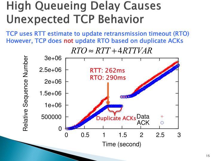 High Queueing Delay Causes Unexpected TCP Behavior