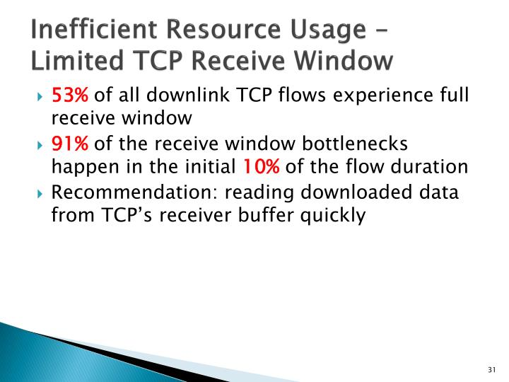 Inefficient Resource Usage – Limited TCP Receive Window
