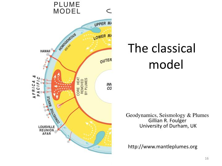 The classical model