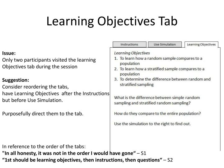 Learning Objectives Tab