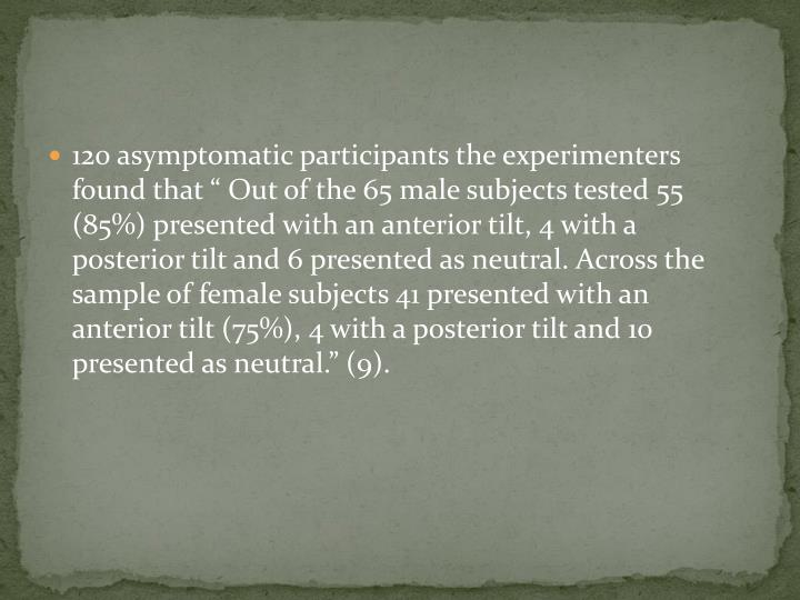 "120 asymptomatic participants the experimenters found that "" Out of the 65 male subjects tested 55 (85%) presented with an anterior tilt, 4 with a posterior tilt and 6 presented as neutral. Across the sample of female subjects 41 presented with an anterior tilt (75%), 4 with a posterior tilt and 10 presented as neutral."" (9)."
