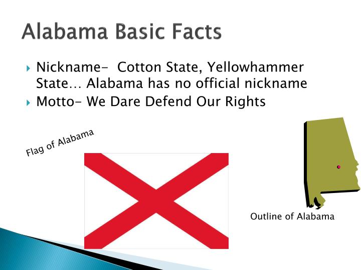 Alabama Basic Facts