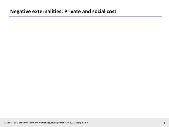 Negative externalities: Private and social cost