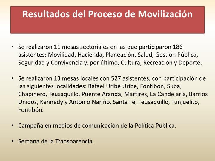 Resultados del Proceso de Movilización