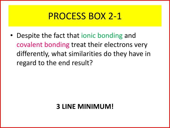 PROCESS BOX 2-1
