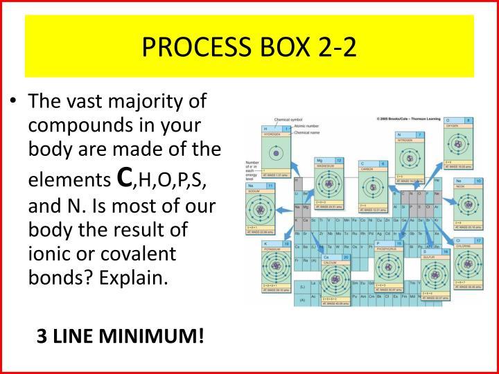 PROCESS BOX 2-2