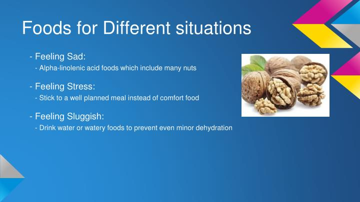 Foods for Different situations