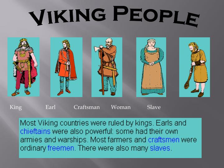 Viking People