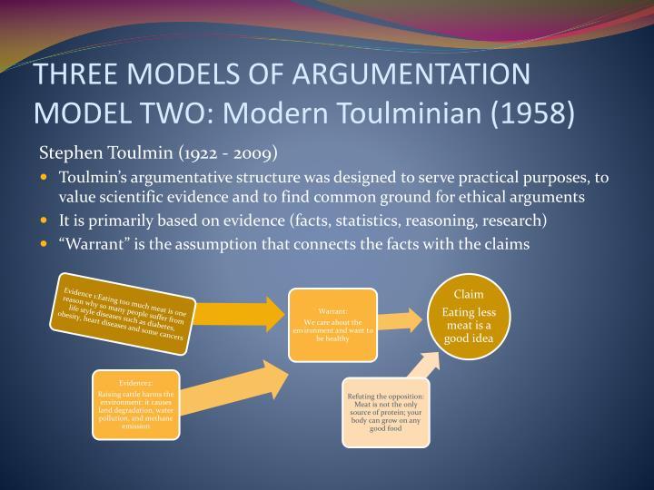 THREE MODELS OF ARGUMENTATION