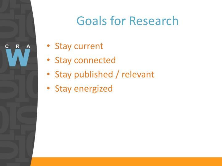 University research strategy ppt